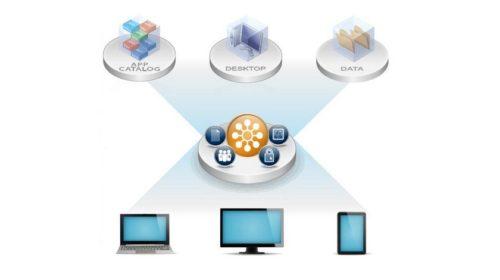 VMware-Workspace-Suite-4