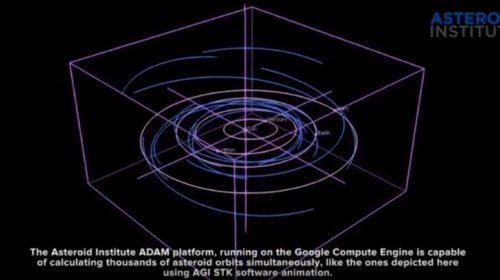 Asteroid Institute přidává Google Cloud a AGI jako technologické partnery pro sledování asteroidů