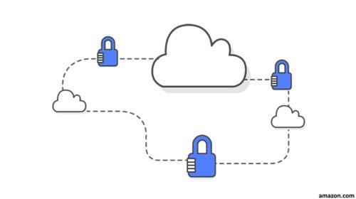 MONETA využije cloudové řešení od AWS