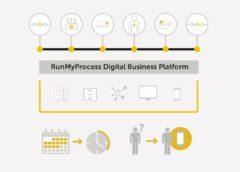 Fujitsu RunMyProcess Cloud Platform
