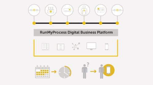 OKIN BPS a Fujitsu RunMyProcess zahájili novou spolupráci