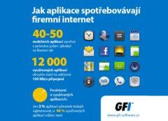 GFI firemní internetová připojení