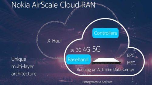 Nokia ve spolupráci s Orange využívá pro cloud bezdrátový přístup ve velkém měřítku a připravuje se na budoucí 5G sítě