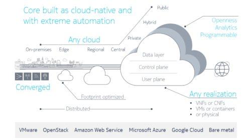 Nokia a Google Cloud ohlásily globální strategické partnerství