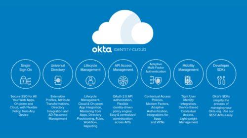 Okta a VMware navázaly partnerství