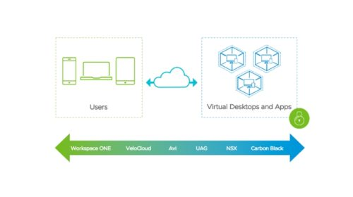 Firmy volí řešení pro digitální pracovní prostředí
