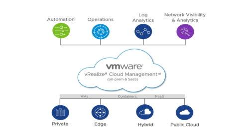 VMware vylepšuje vRealize Cloud Management
