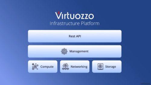 Společnost Virtuozzo aktualizovala svoji hyperkonvergovanou infrastrukturu