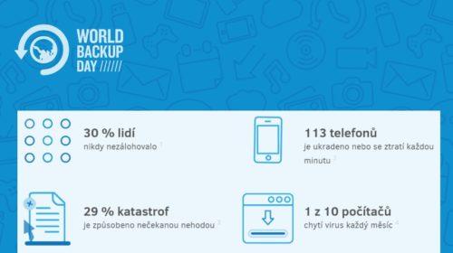 World Backup Day: Uživatele ohrožují nové způsoby šíření ransomwaru