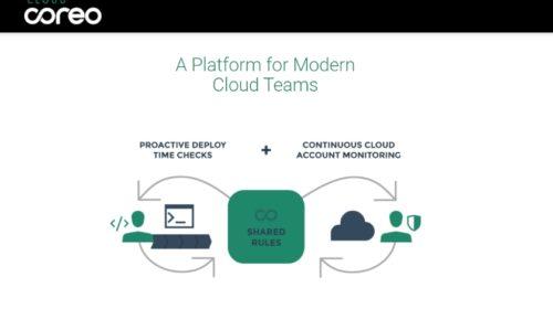 VMware koupila startup CloudCoreo