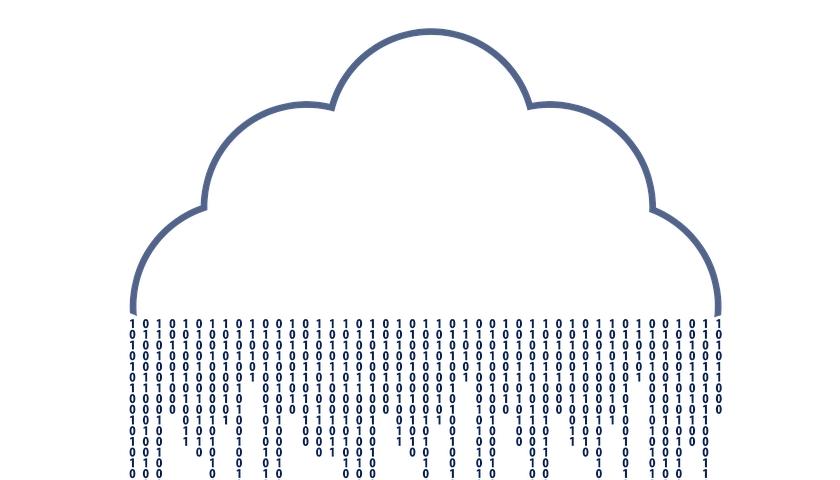 cloud průzkum Cisco