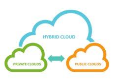 IBM se chystá k akvizici společnosti Nordcloud